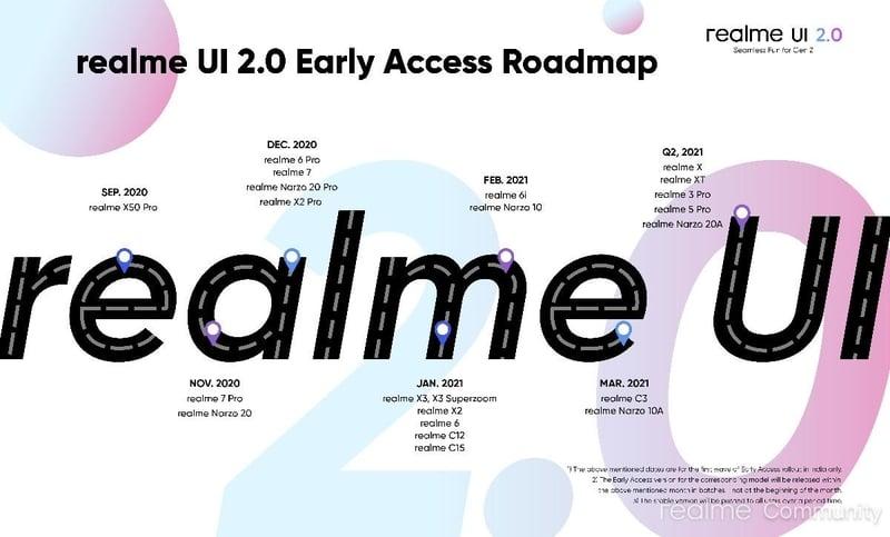 Realme UI 2.0 Schedule